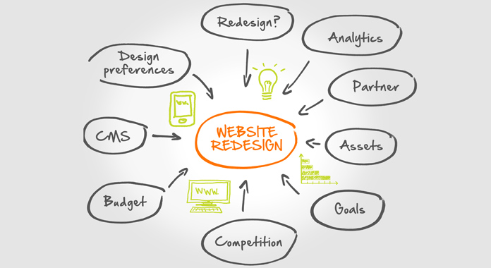 Tips To Consider While Redesigning Your Website